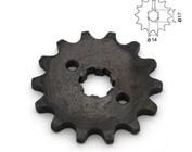 Für Gears