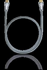 Oehlbach High-quality HDMI cable 2m