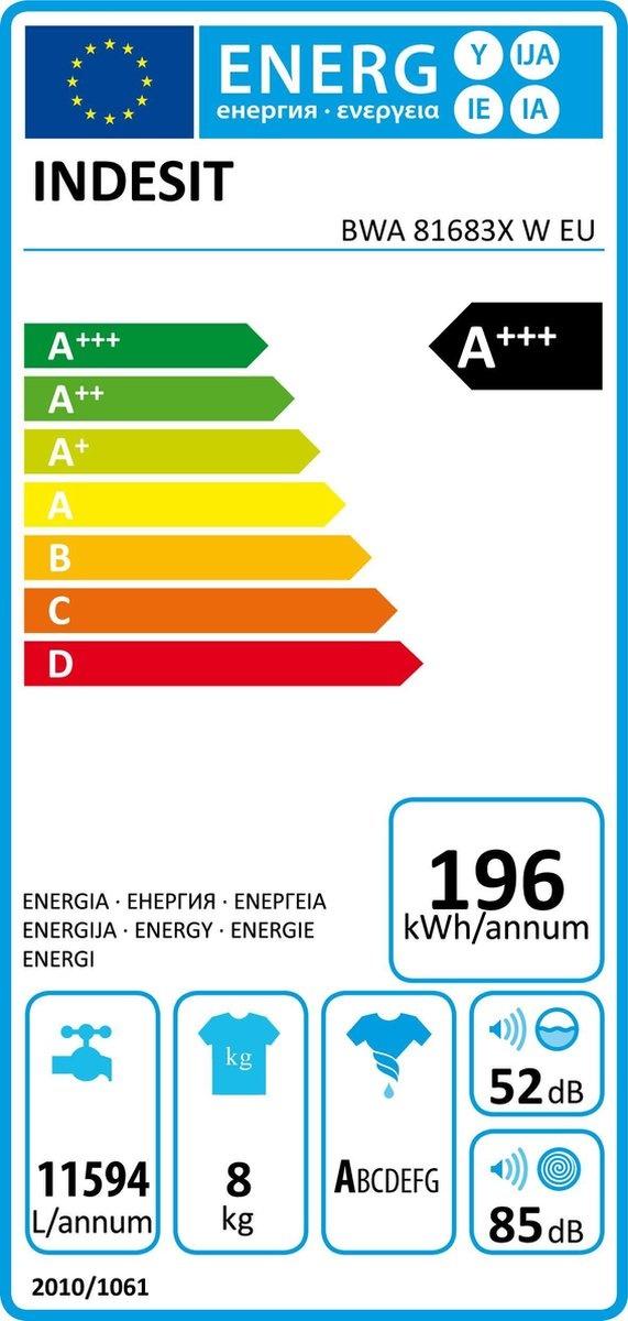 INDESIT Indesit - BWA 81683X W EU - Wasmachine