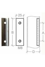 Platine de montage V2A