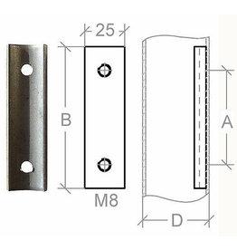 Triebenbacher Platine de montage V2A