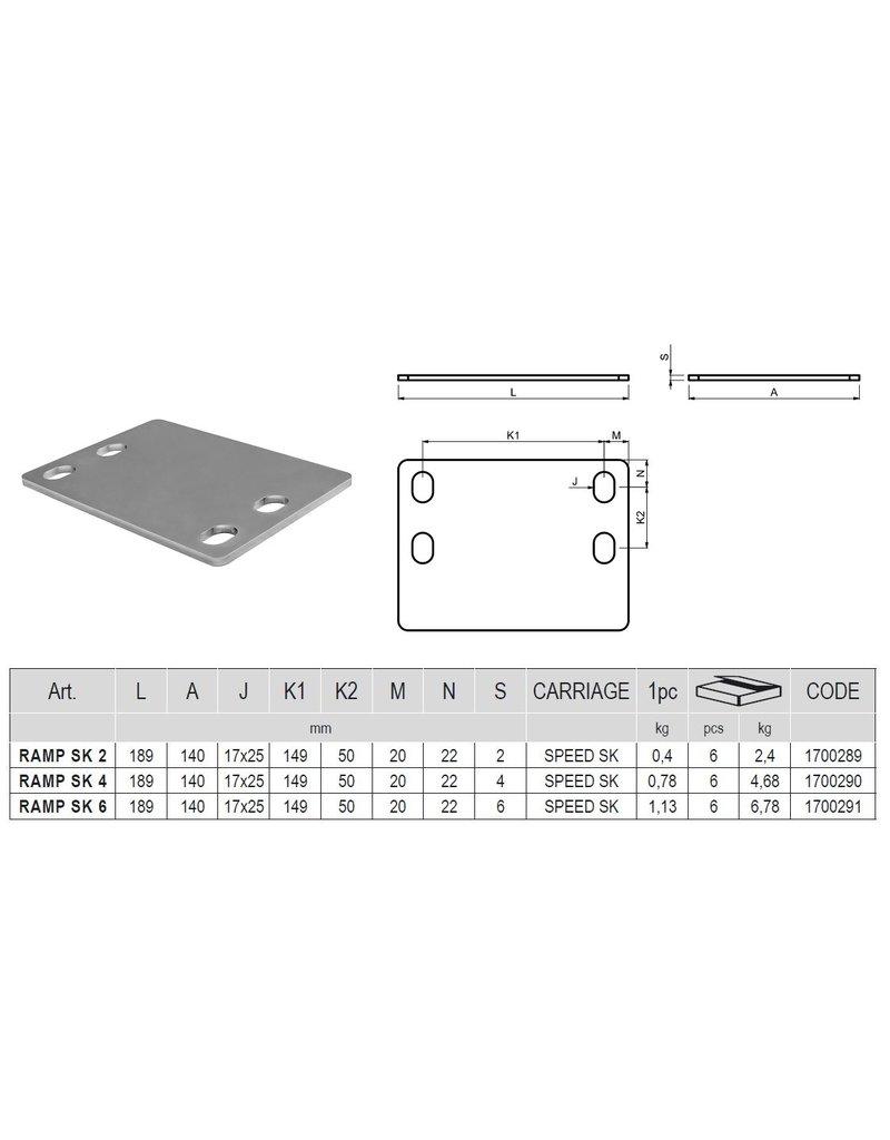 CAIS RAMP S/SE/SK - Calage pour chariot