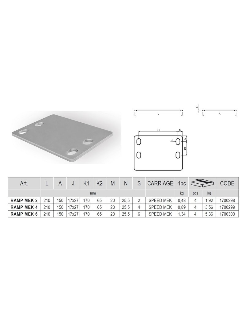 CAIS RAMP ME/M/MEK - Wiggen voor wielenblok