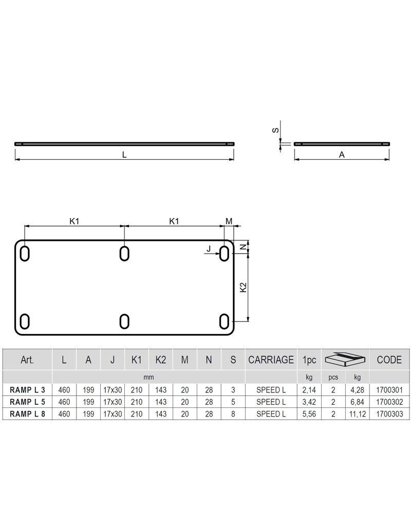 CAIS RAMP L - Wiggen voor wielenblok