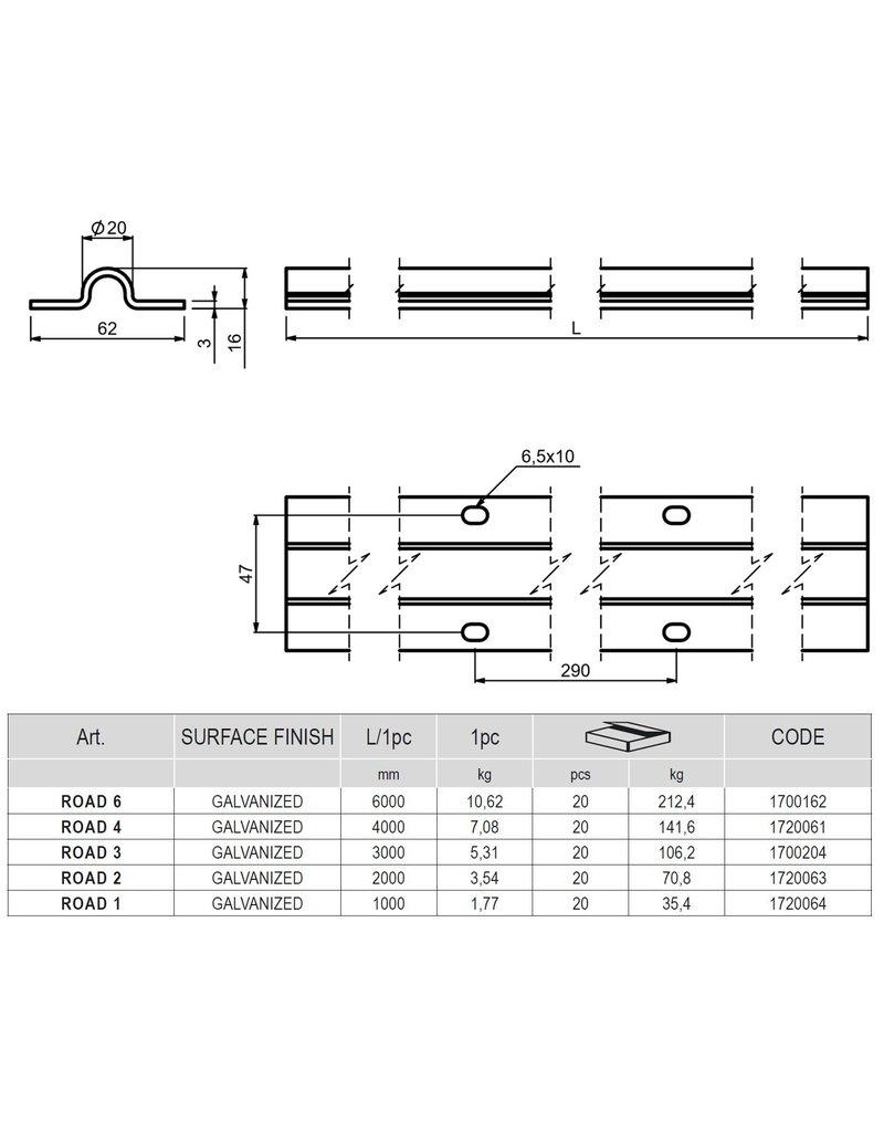 CAIS ROAD - Rail O profiel - verzinkt, voor schuifpoorten
