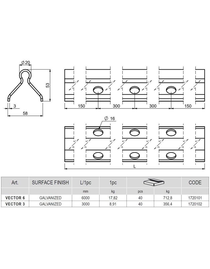 CAIS VECTOR - Rail vector O profiel - verzinkt
