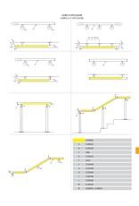 I AM Design LED kabelstrip flexibel 198 Lumen/meter