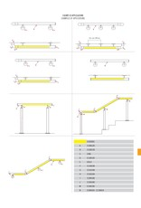 I AM Design Support de main courante à LED - fixation tube