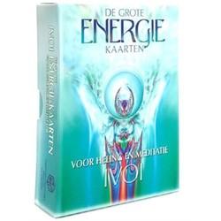 Energiekaarten