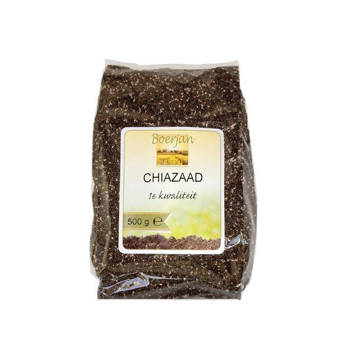 Boerjan Chiazaad