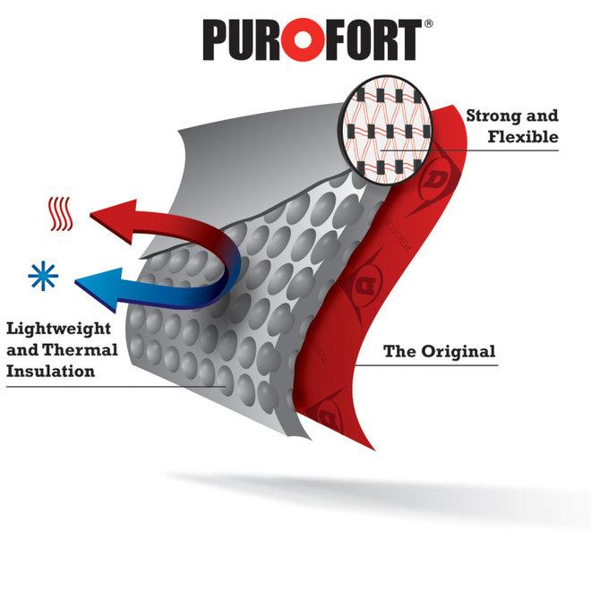 Dunlop Purofort S5 werklaarzen