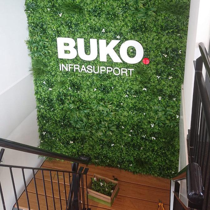 Basic Kunst Groene Wand Basic - goedkope groene wand met logo