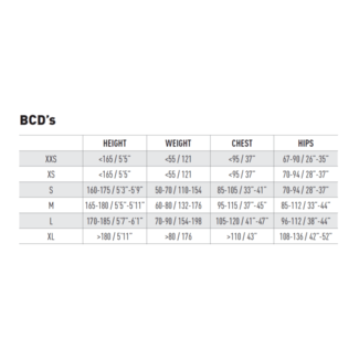 Mares Size Chart Wetsuit and BCD