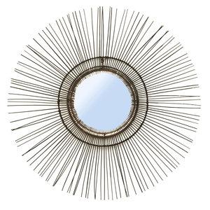 The Tropical Mirror