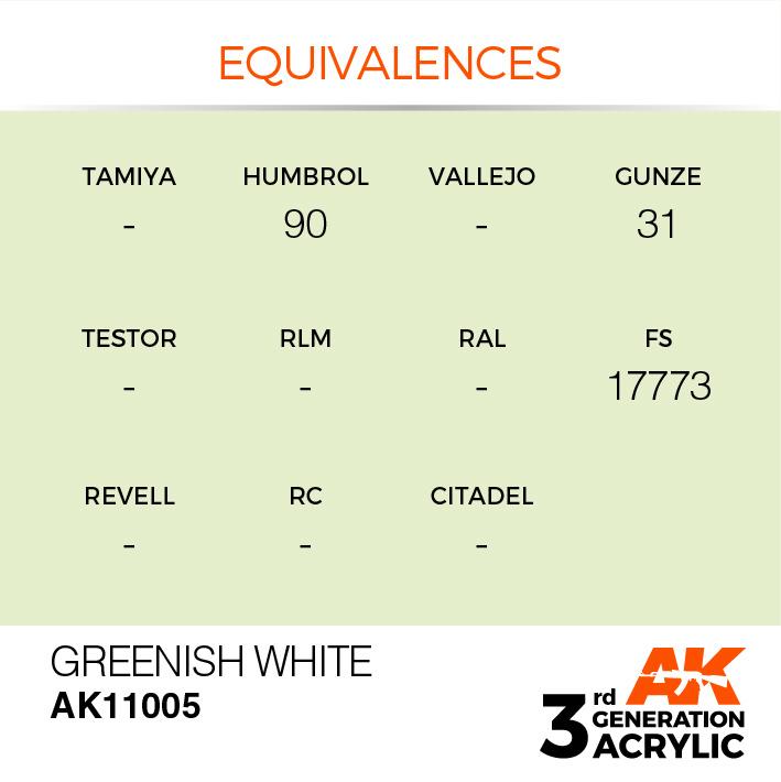 AK-Interactive Greenish White Acrylic Modelling Color - 17ml - AK-11005