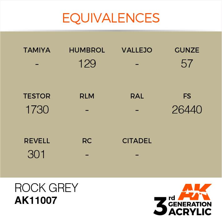 AK-Interactive Rock Grey Acrylic Modelling Color - 17ml - AK-11007