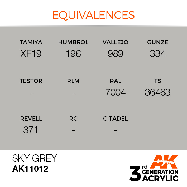 AK-Interactive Sky Grey Acrylic Modelling Color - 17ml - AK-11012