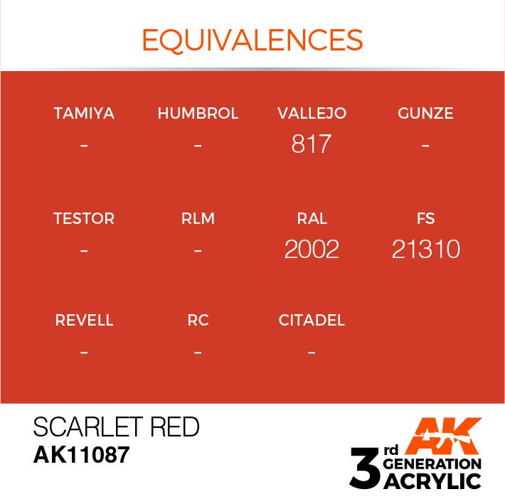 AK-Interactive Scarlet Red Acrylic Modelling Color - 17ml - AK-11087