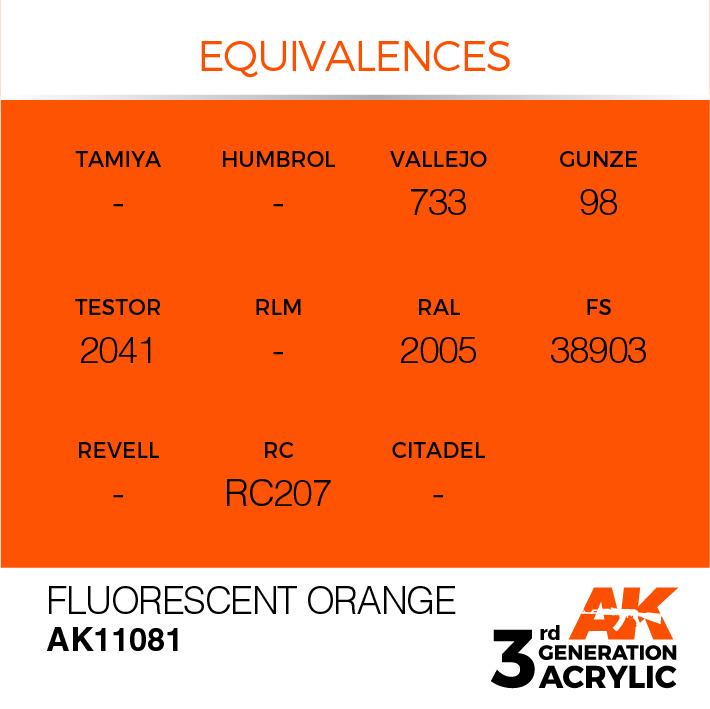 AK-Interactive Fluorescent Orange Acrylic Modelling Color - 17ml - AK-11081