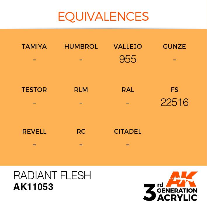 AK-Interactive Radiant Flesh Acrylic Modelling Color - 17ml - AK-11053