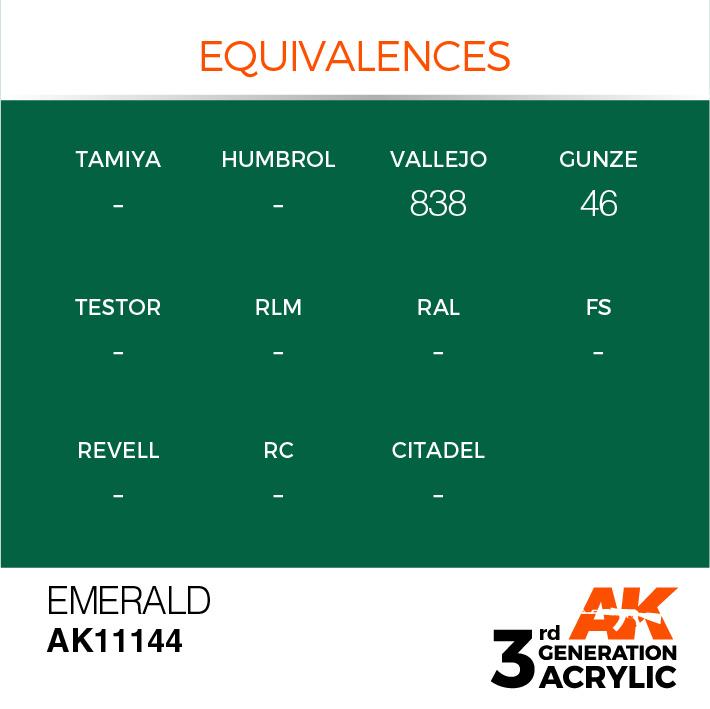 AK-Interactive Emerald Acrylic Modelling Color - 17ml - AK-11144