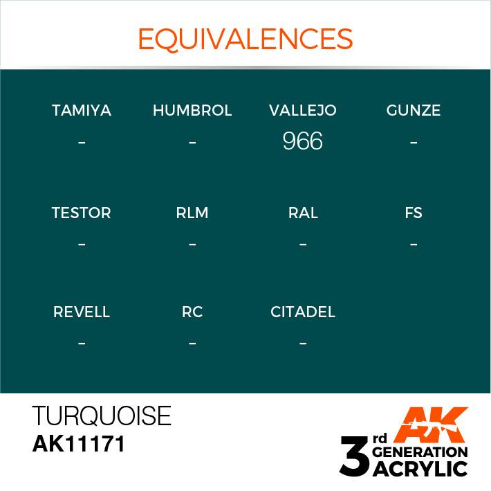 AK-Interactive Turquoise Acrylic Modelling Color - 17ml - AK-11171