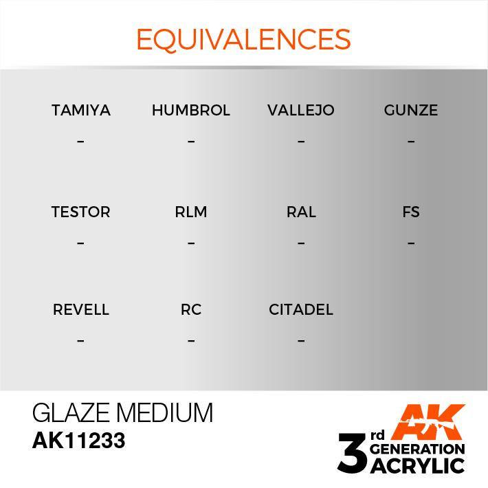 AK-Interactive Glaze Medium Acrylic Modelling Color - 17ml - AK-11233