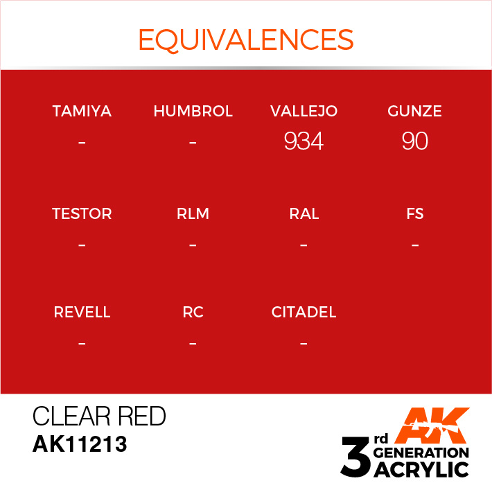 AK-Interactive Clear Red Acrylic Modelling Color - 17ml - AK-11213