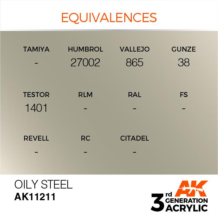 AK-Interactive Oily Steel Acrylic Modelling Color - 17ml - AK-11211