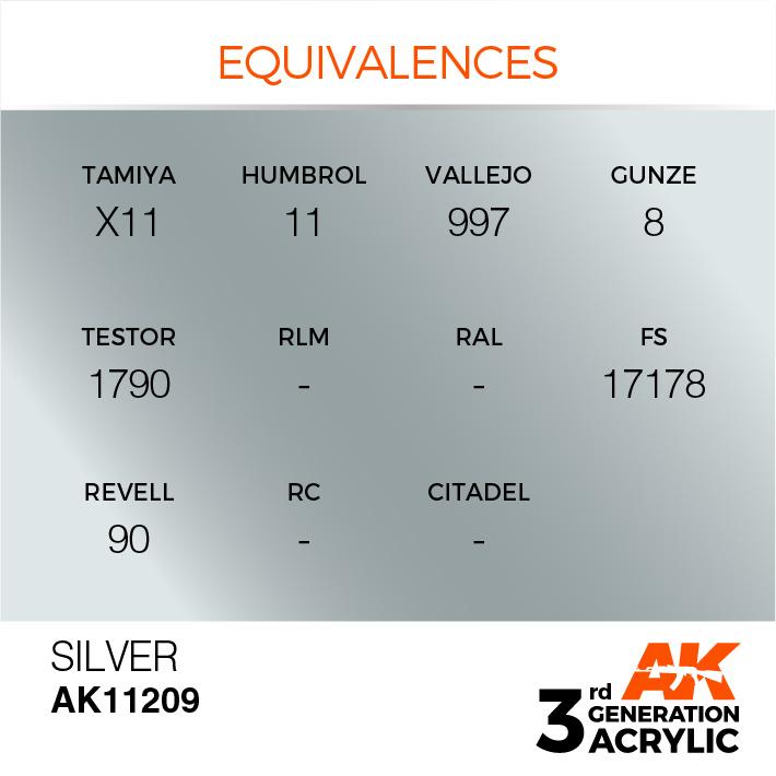 AK-Interactive Silver Acrylic Modelling Color - 17ml - AK-11209