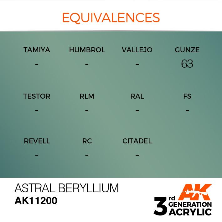 AK-Interactive Astral Beryllium Acrylic Modelling Color - 17ml - AK-11200