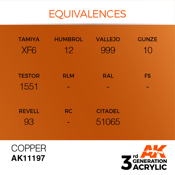 AK-Interactive Copper Acrylic Modelling Color - 17ml - AK-11197