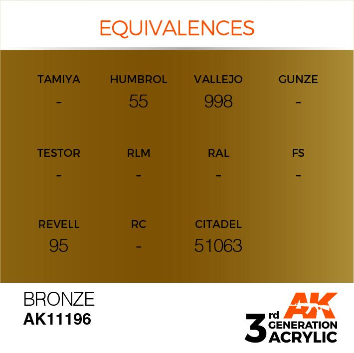 AK-Interactive Bronze Acrylic Modelling Color - 17ml - AK-11196