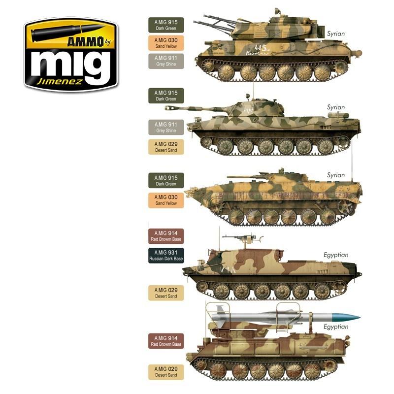 Ammo by Mig Jimenez Yom Kippur War Colors - A.MIG-7113