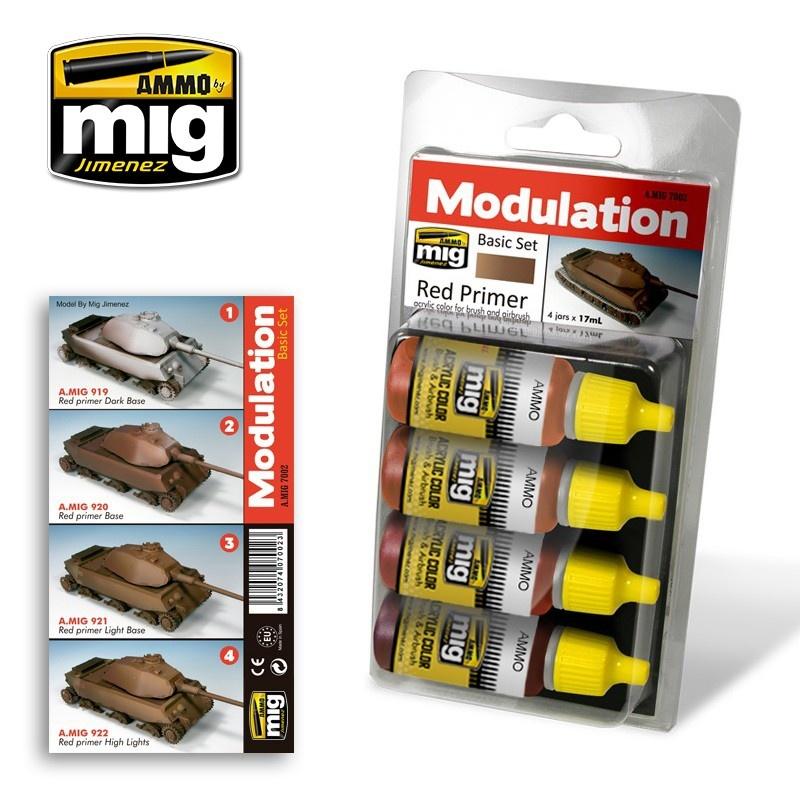 Ammo by Mig Jimenez Modulation Paint Sets - RED PRIMER MODULATION SET - A.MIG-7002