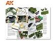 AK-Interactive Faq3  Military Vehicles  - English