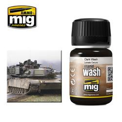 Dark Wash - A.MIG-1008
