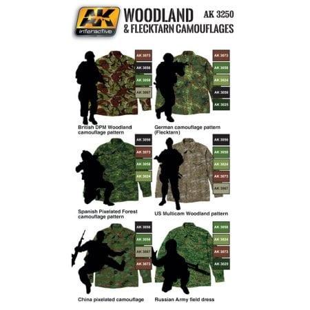 AK-Interactive Woodland And Flecktarn Modern Camouflages - AK-3250