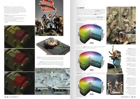 AK-Interactive Dioramas F.A.Q. 1.3 Extension – Storytelling, Composition And Planning - AK-Interactive - AK-8150