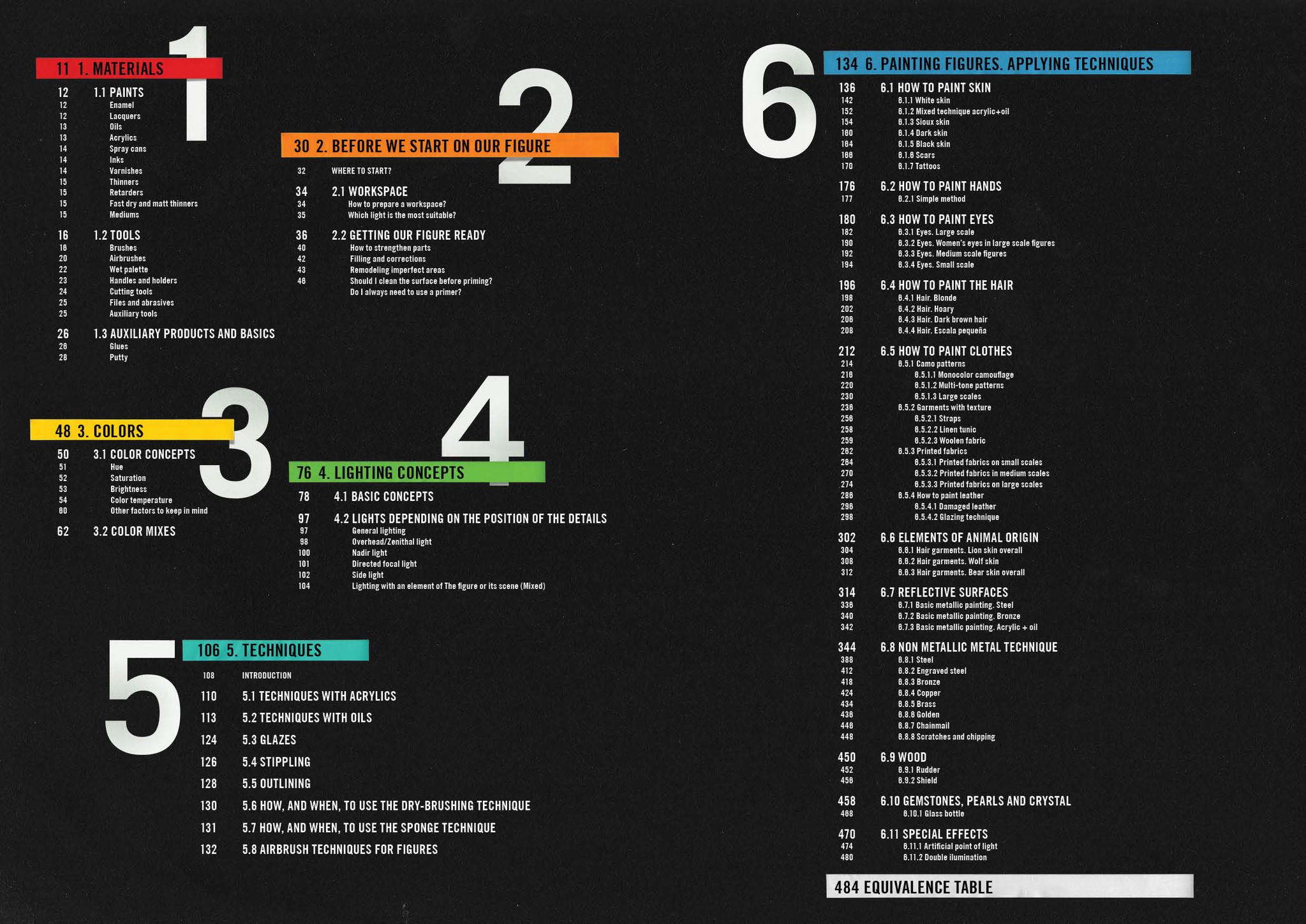 AK-Interactive FAQ Scale Figures English - AK-Interactive - AK-630