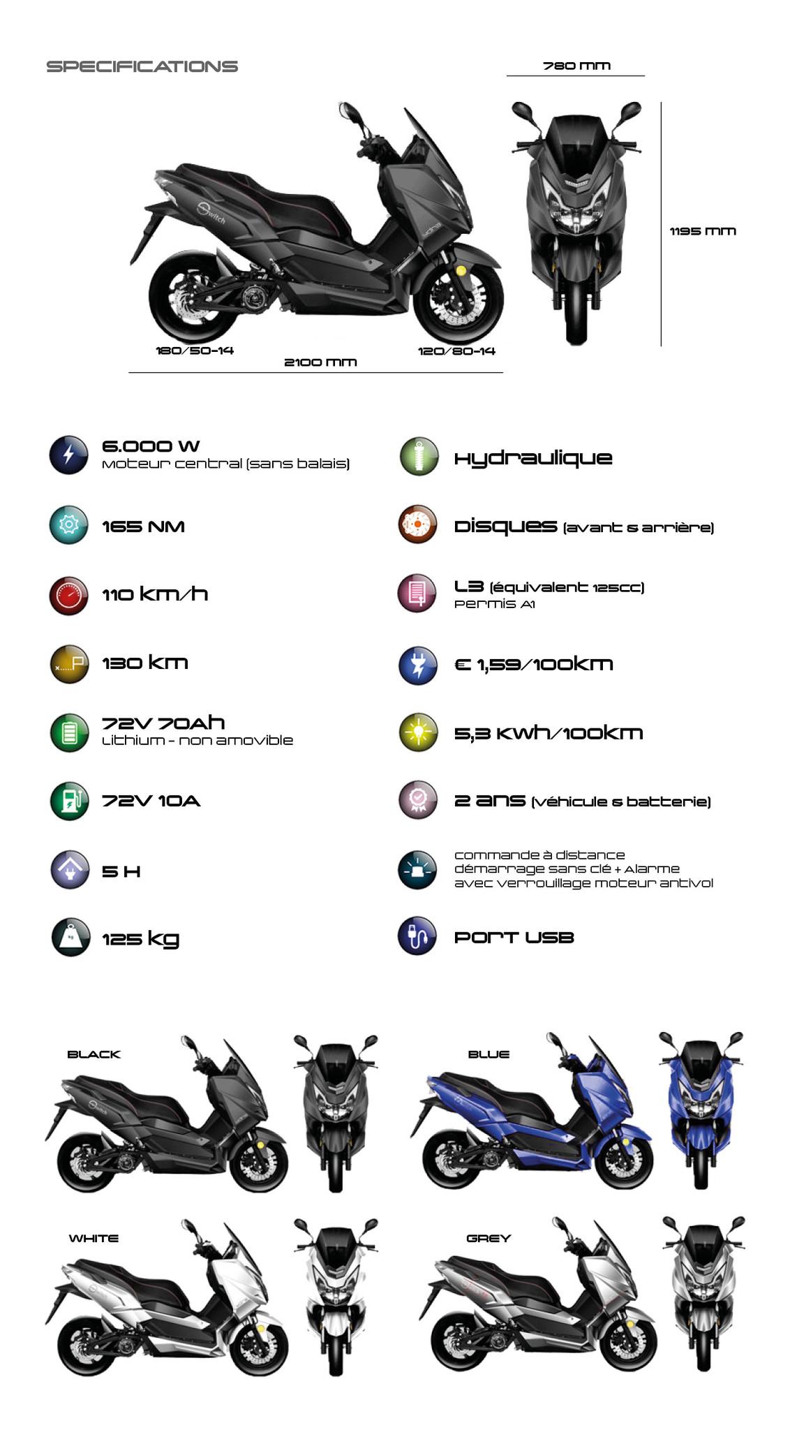 Specs Switch fr