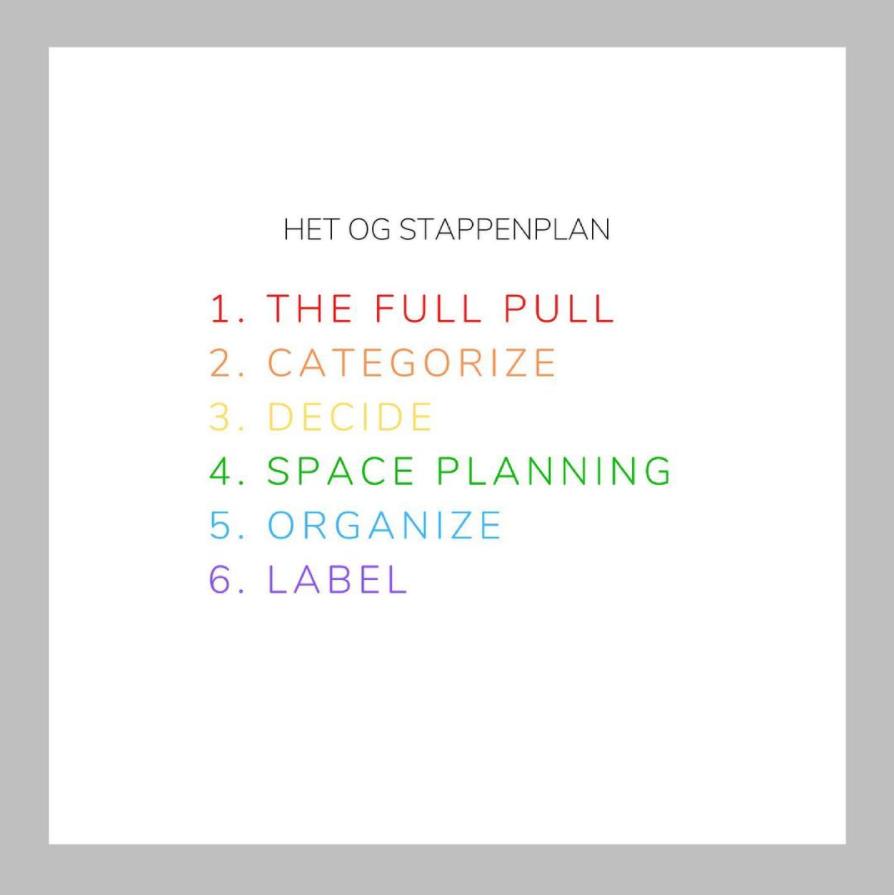 Organizing stappenplan