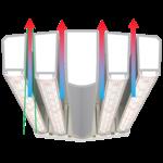 Dutch Lighting Innovations Dutch Lighting Innovations DIODE-Series - Toplighting fixture
