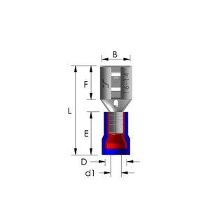 Cable-Engineer 100 x Vlakstekerhuls kabelschoenen  Geel 6,3 x 0,8 mm ( faston of female disconnector)