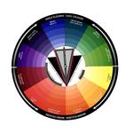 Urban Nails Color Wheel