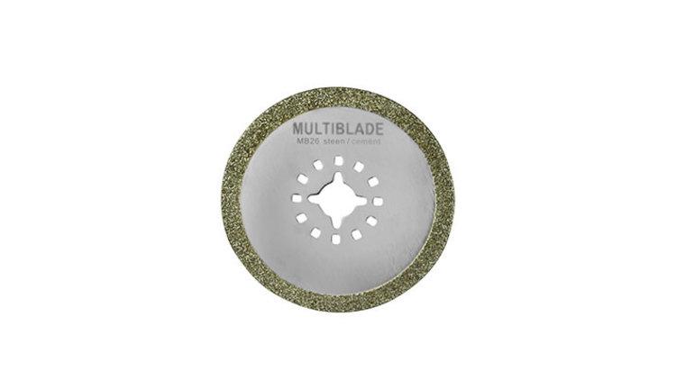 Multiblade MB26