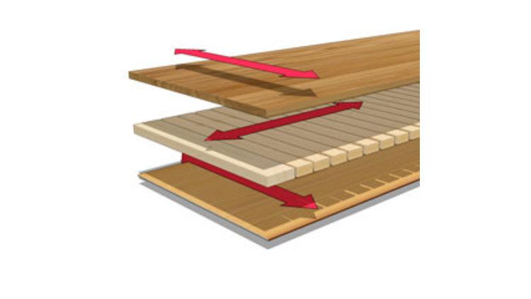 Eiken Duo Planken 22 cm /15mm Rustiek