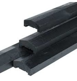 Afdeklat Zwart gespoten 3 (planks)