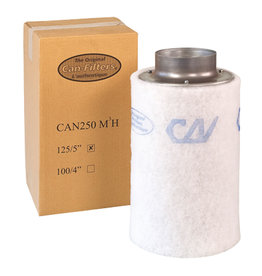CAN CAN ORIGINAL 250M3/H