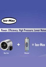 CAN CAN ISO MAX 250 / 1480